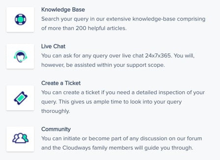 4 Support Cloudways